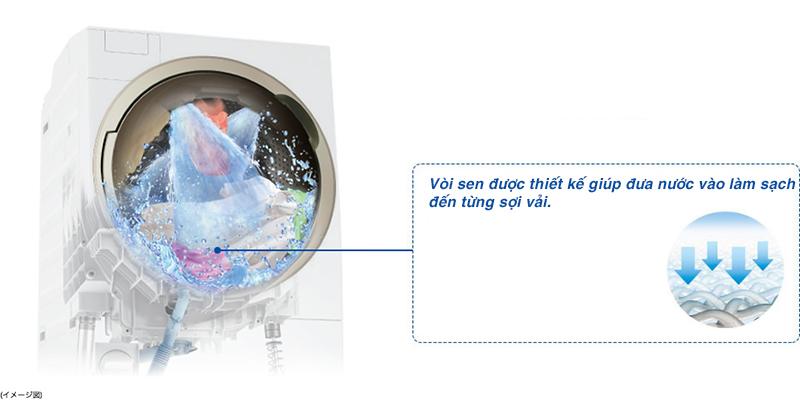 máy giặt toshiba tw-x5l